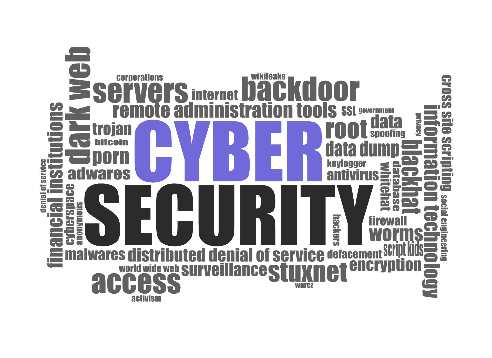 cyber-security-1784985