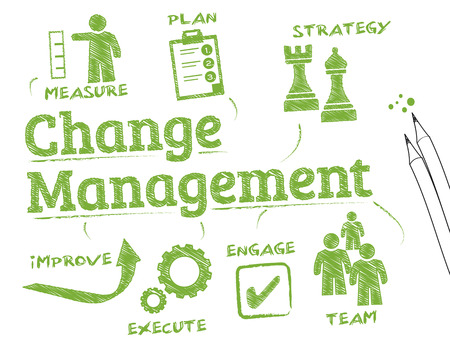 change management3
